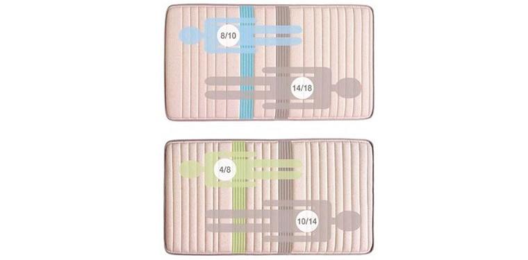 PACK COLCHON ECUS KIDS TOYS + CUBRE COLCHON TENCEL TRANSPIRABLE E IMPERMEABLE