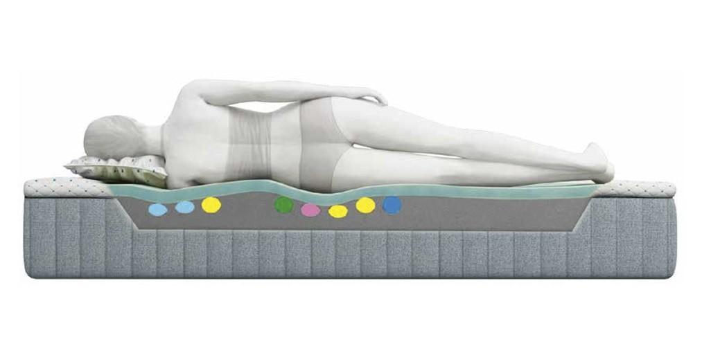 colchón personalizble spaldin con más de 3000000 de combinaciones posibles