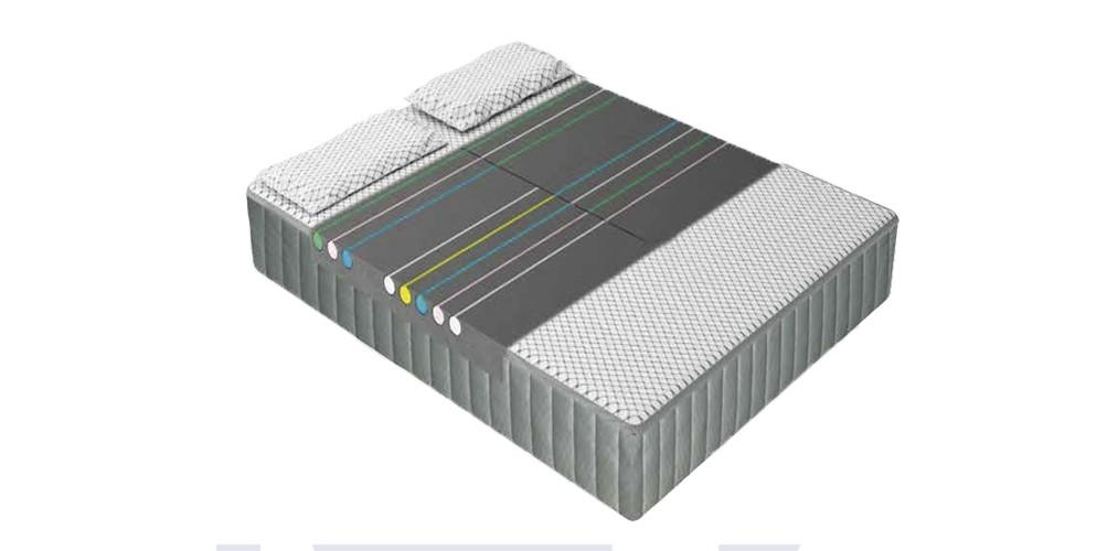 Colchón Inteligente B200 Híbrido de Spaldin