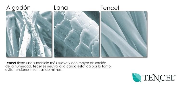 Protector de Colchón Efecto Frío