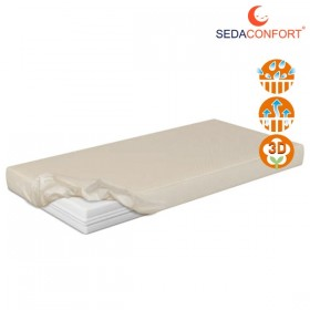 Cubre Colchón de cuna con malla 3D Transpirable-Impermeable SEDA Confort