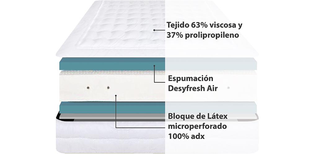 Corte del producto Colchón de Látex Pardo Alba