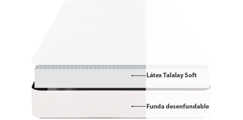 Corte del producto Colchón de Látex Talalay Dunlopillo Atlantis 19