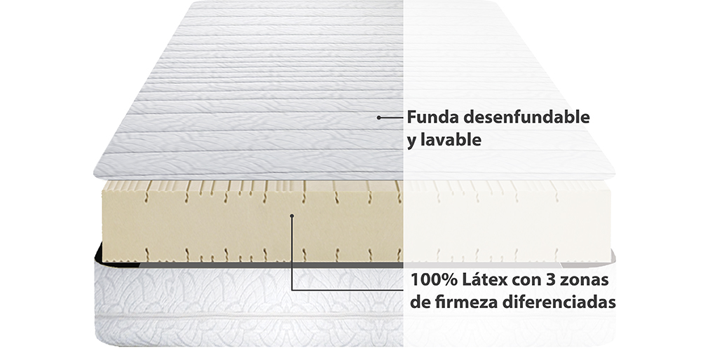 Corte del producto Colchón de Látex Pardo Boreal