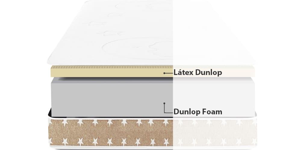 Corte del producto Colchón Calypso Junior 17 Cm Latex