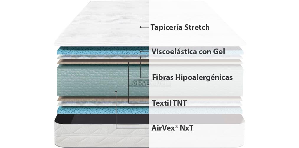 Corte del producto Colchon Viscoelastico Flex Garbi Visco Articulado