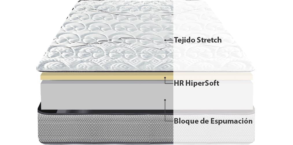 Corte del producto Colchoneta Relax Intense Vision de 13 cm de altura