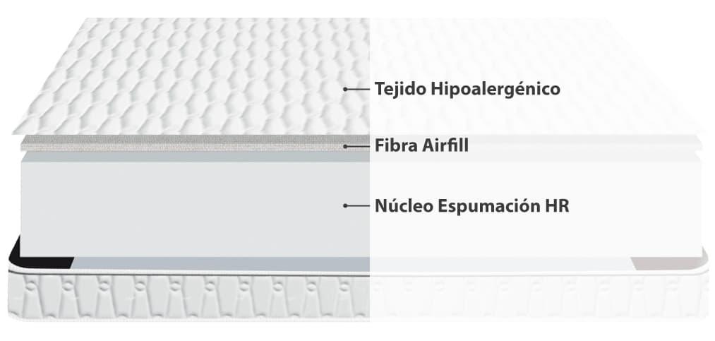 Corte del producto Colchón de cuna CE Baby Acolchado