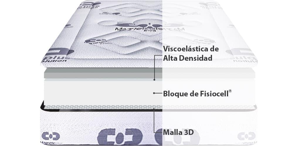 Corte del producto Saldo Colchón Viscoelástico Viscozhen Visco Magnetic (Descatalogado)
