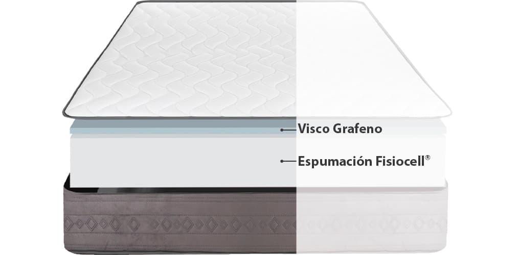 Corte del producto Saldo de Colchón con Viscografeno V300 de Viscozhen (Descatalogado)
