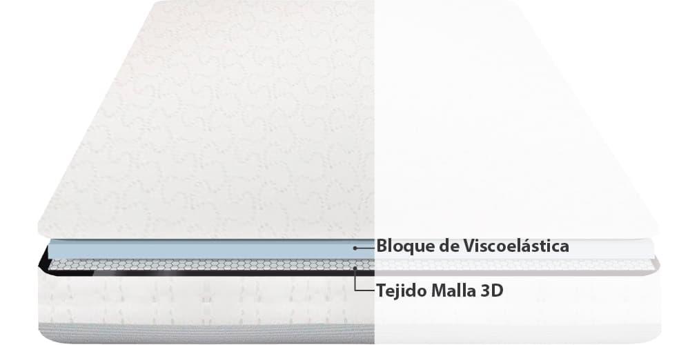 Corte del producto Topper Viscoelástico 30 Viscozhen