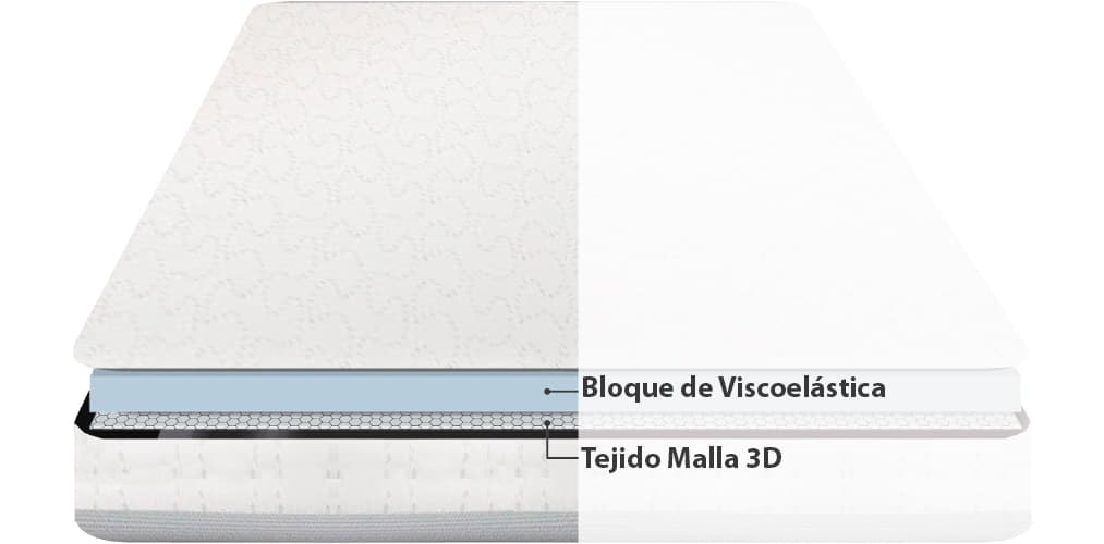 Corte del producto Topper Viscoelástico 60 Viscozhen